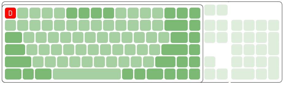 Обзор игровой механической клавиатуры Gamdias Hermes Ultimate с лайфхаками - 2