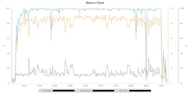 Сложные аппаратные узлы, одновременное параллельное выполнение и время работы ядра-системы - 3