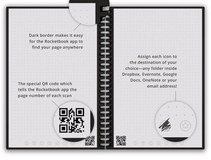 Комплект из блокнота с 80 страницами размерами 24 х 22 или 15 х 23 см и ручки стоит 27 долларов