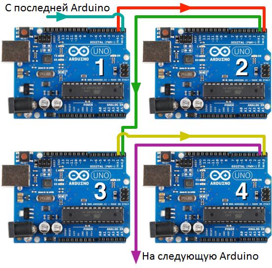 FLProg — объединение плат Arduino в информационное кольцо - 1