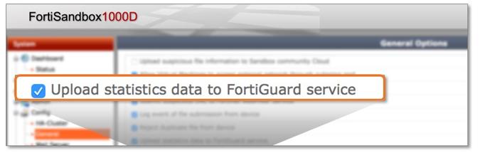 Фреймворк Fortinet для защиты от продвинутых угроз - 12