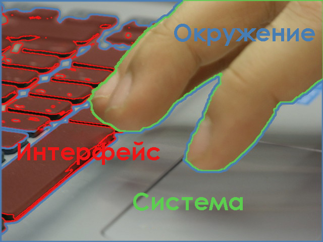 Интерфейсы — важнейшая концепция в разработке ПО - 3
