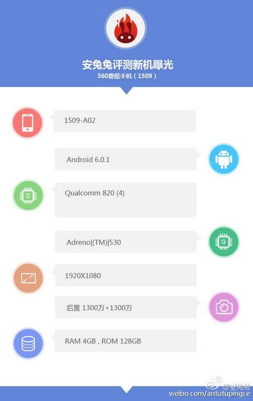 Новый флагманский смартфон QiKu будет оснащен SoC Snapdragon 820, 4 ГБ оперативной и 128 ГБ флэш-памяти