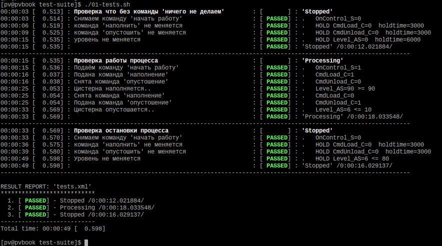 libuniset2 — библиотека для создания АСУ. Лучше один раз увидеть…Часть 5 (uniset2-testsuite) - 1