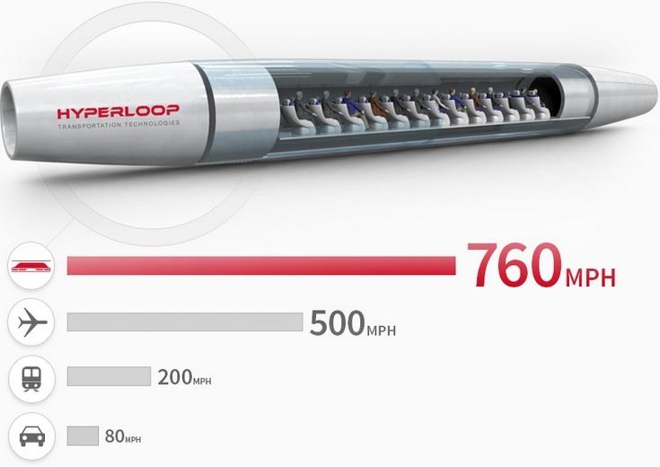 Hyperloop Transportation Technologies рассматривает возможность соединить вакуумным поездом Вену, Братиславу и Будапешт