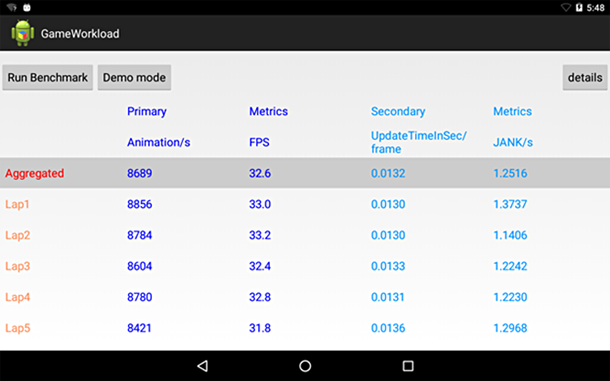 Тест Icy Rocks для Android: пришло время реальных испытаний - 4