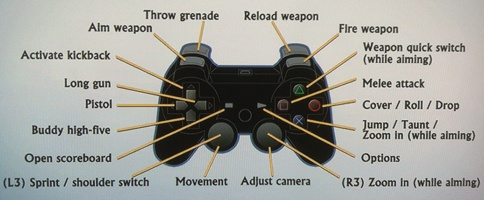 4 способа сделать игровое обучение интересным - 3