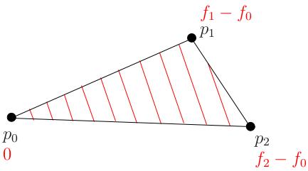 Краткий курс компьютерной графики: задание карт нормалей в касательном пространстве - 10