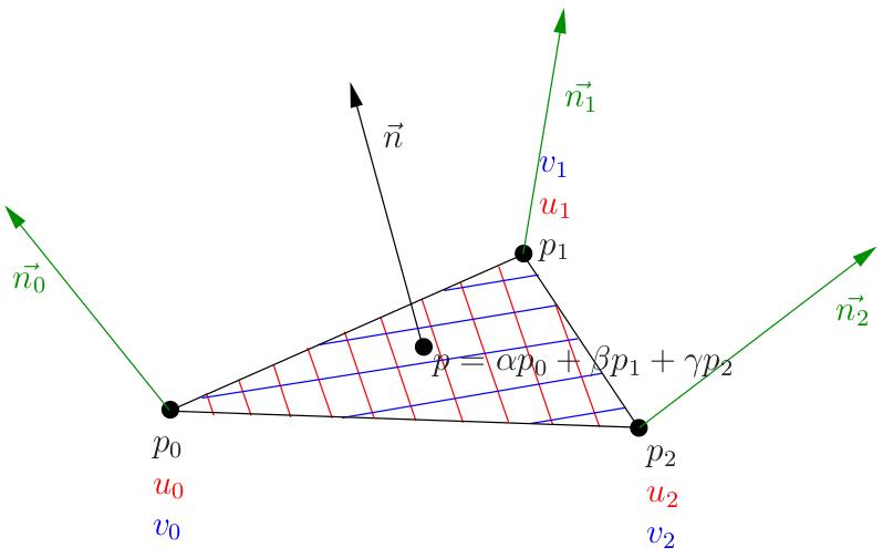 Краткий курс компьютерной графики: задание карт нормалей в касательном пространстве - 6