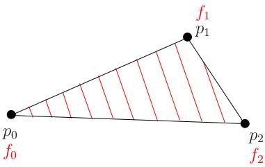 Краткий курс компьютерной графики: задание карт нормалей в касательном пространстве - 9