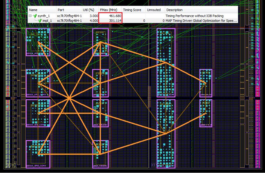 Custom floating point format on FPGA - 13