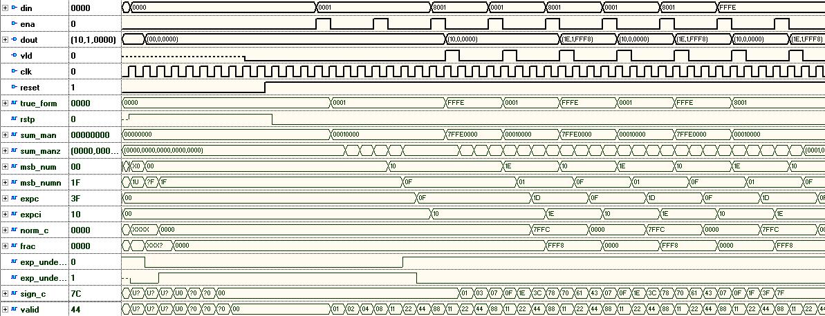 Custom floating point format on FPGA - 7