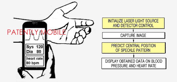 Samsung хочет использовать лазерную спекл-интерферометрию