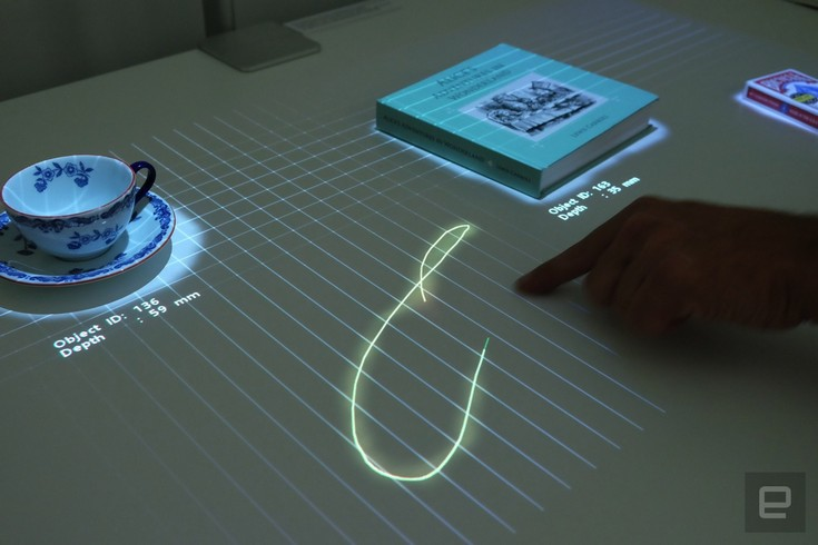 Sony показала на выставке SXSW Interactive Festival странные устройства