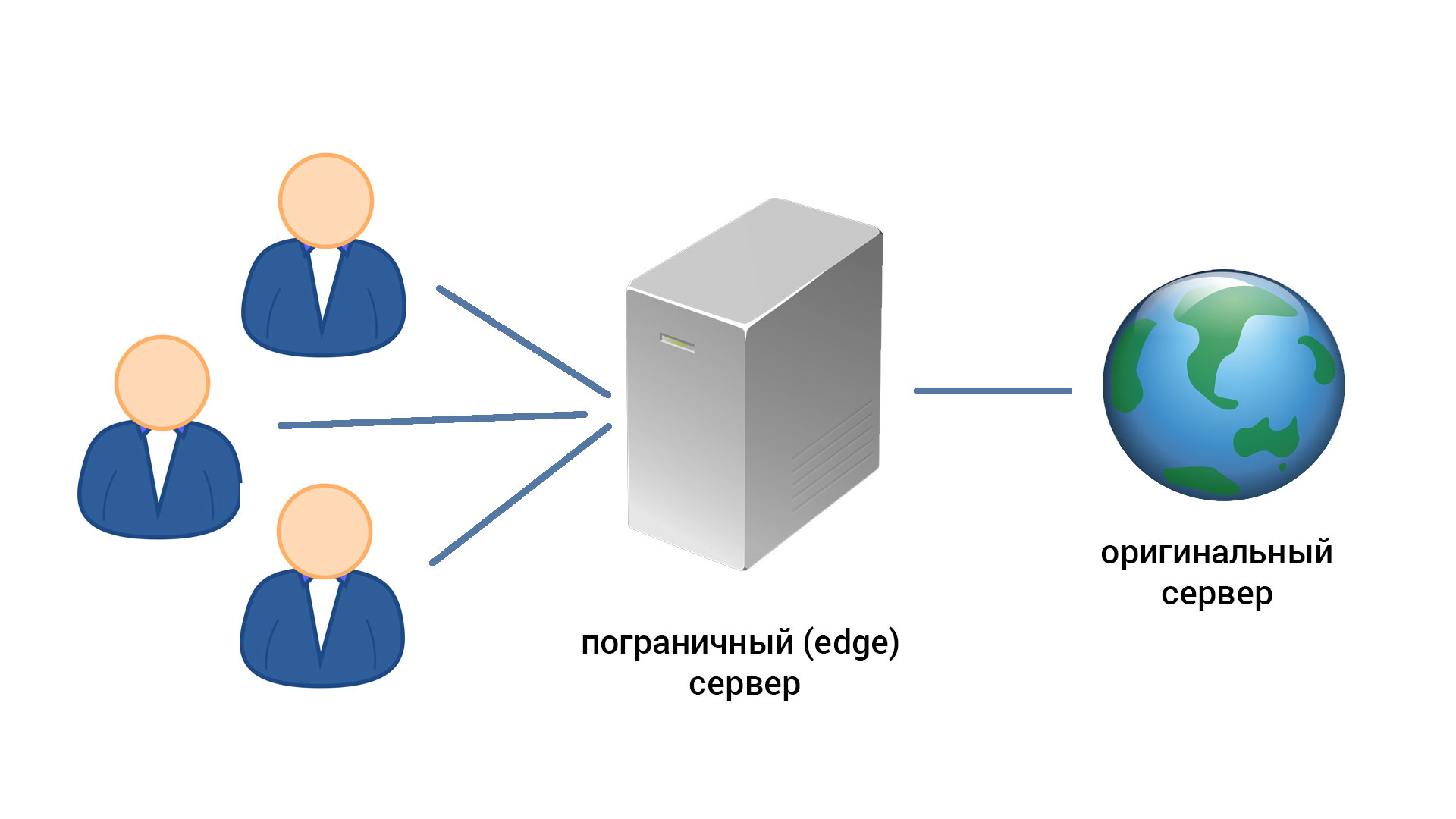 Альтернативный способ локализации веб-сайтов: мутирующий контент CDN - 1