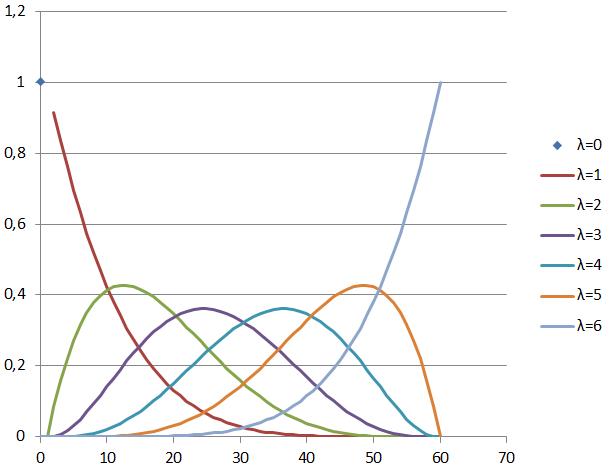 Реализация грида для работы с большими таблицами. Часть 1 - 49