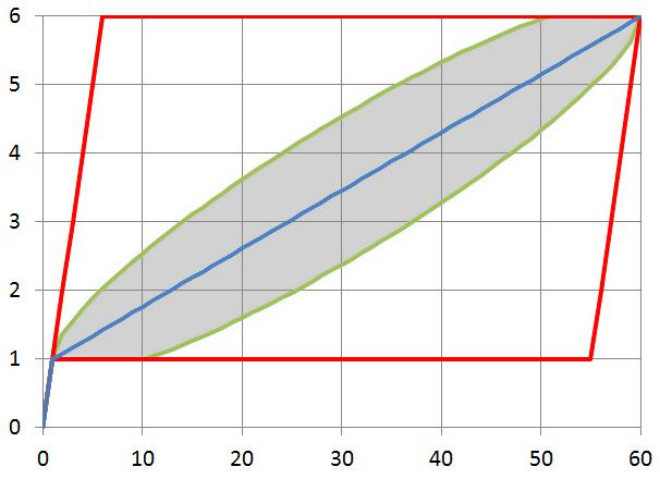 Реализация грида для работы с большими таблицами. Часть 1 - 62