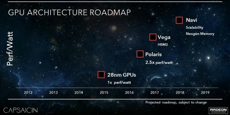 AMD рассказала о планах на архитектуры Vega и Navi