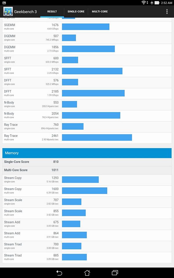 Обзор планшета ASUS ZenPad 10 - 27