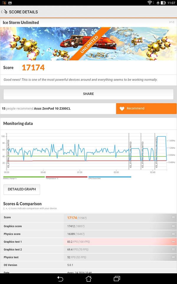 Обзор планшета ASUS ZenPad 10 - 28