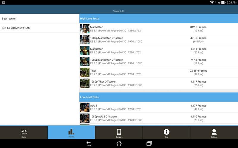 Обзор планшета ASUS ZenPad 10 - 30