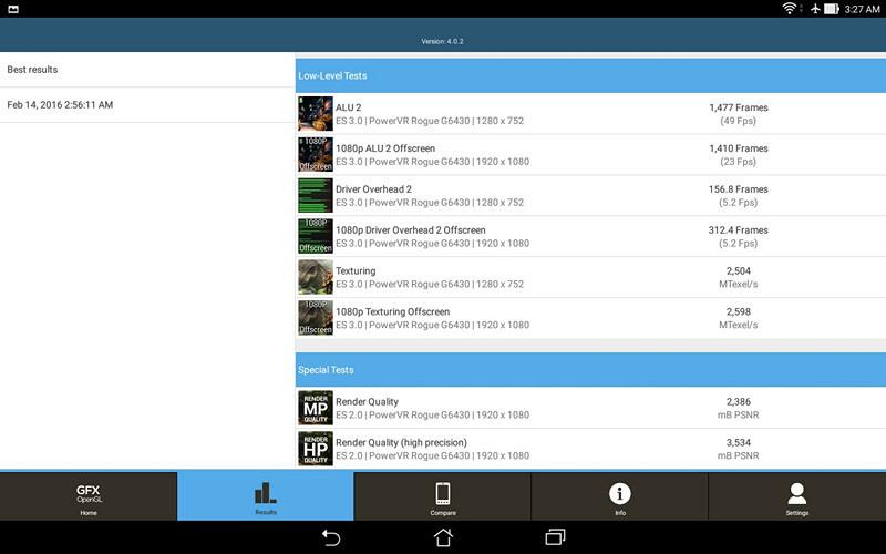 Обзор планшета ASUS ZenPad 10 - 31