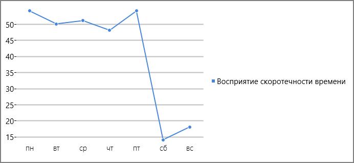 Диаграммы и другие полезности для UWP приложений - 10