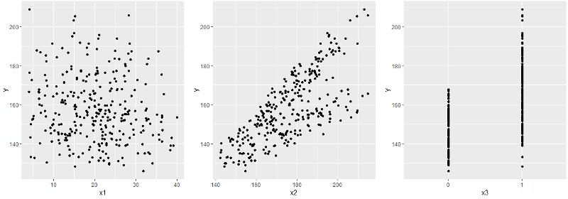 Линейные модели: простая регрессия - 1