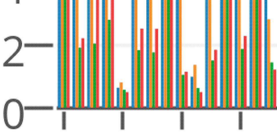 Парсеров всем! Анализируем и тестируем существующие HTML парсеры - 1