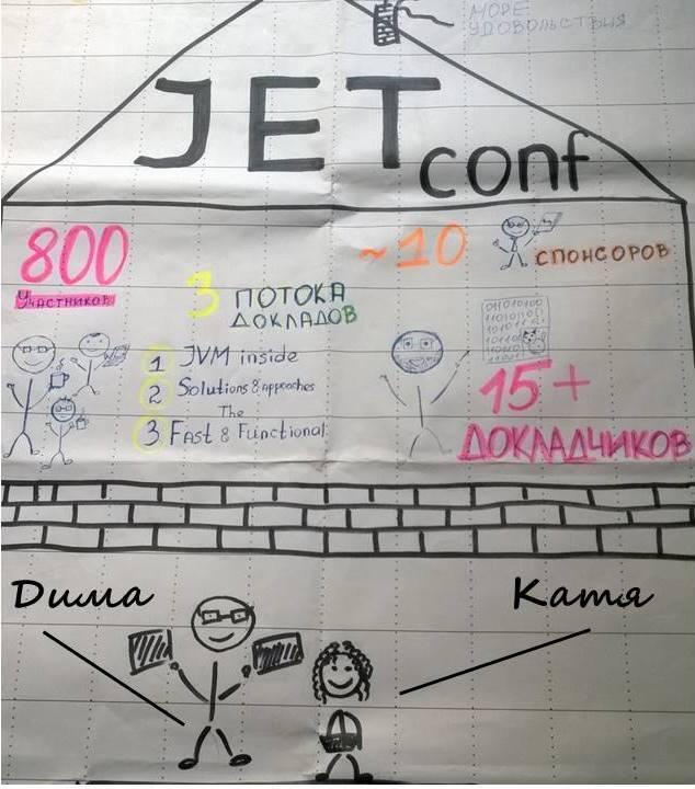 Вспомнить всё: Java-конференция JET. 28 сентября 2015. Отчёт - 1