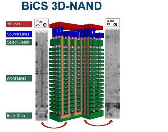 Samsung не перестает удивлять — 15 TБ SSD - 4