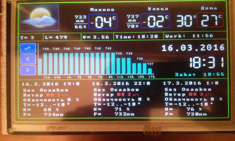 Ипользование SPI Flash памяти дисплея для хранения графических ресурсов или дисплей домашней метеостанции - 3