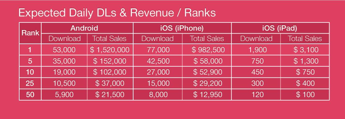 Локализация мобильных игр для азиатского рынка - 4