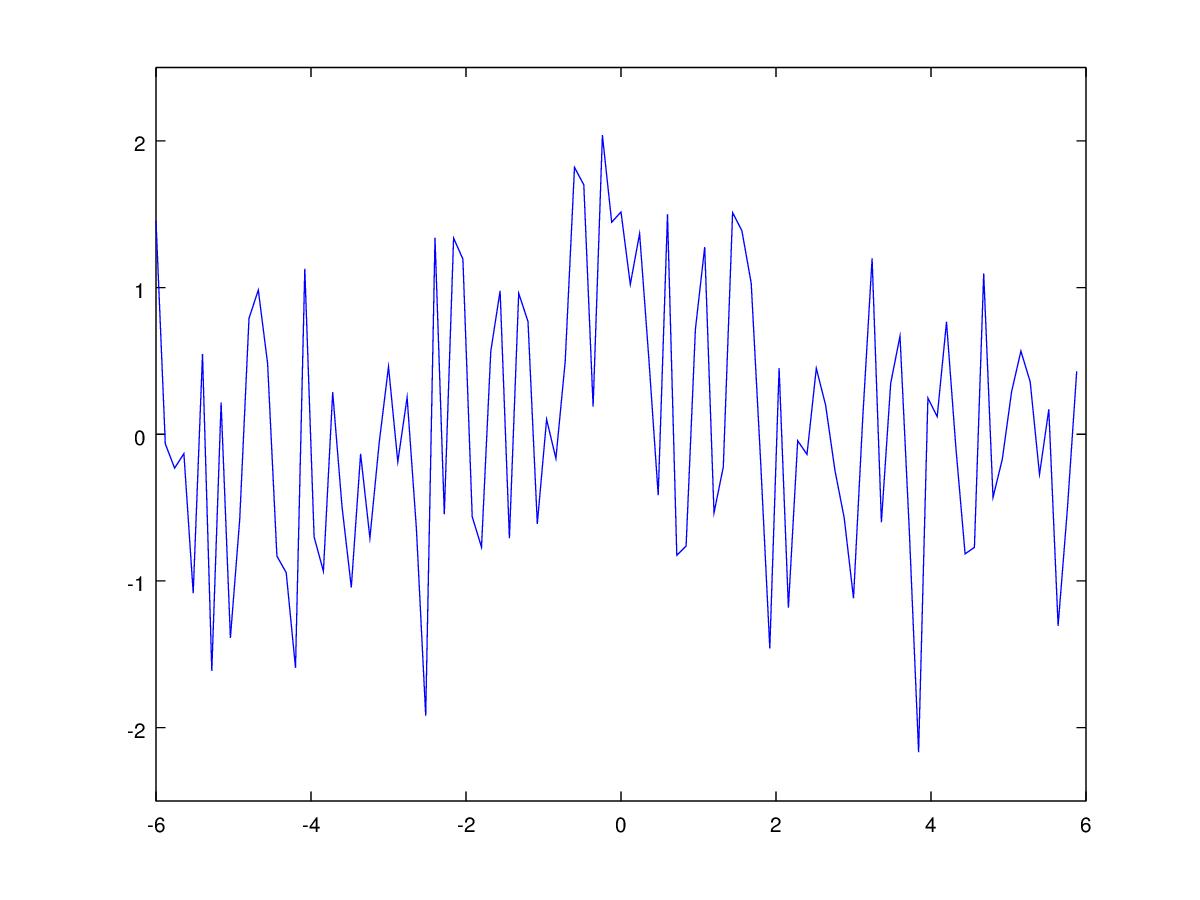 Об одном забавном подходе к фильтрации унимодальных сигналов - 31