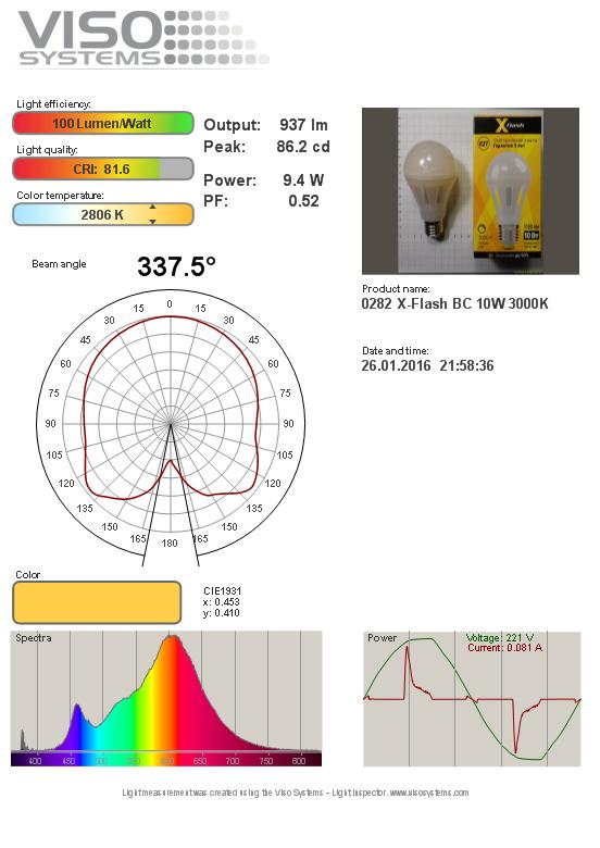 Светодиодные лампы X-Flash ВС - 9