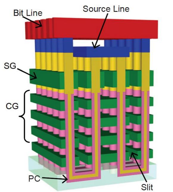 Технология флеш-памяти 3D NAND - 12