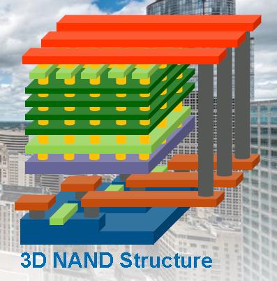 Технология флеш-памяти 3D NAND - 15