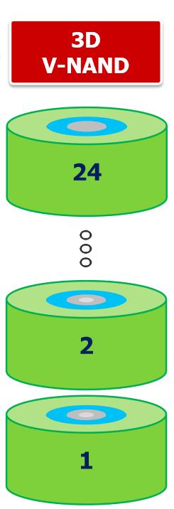 Технология флеш-памяти 3D NAND - 4