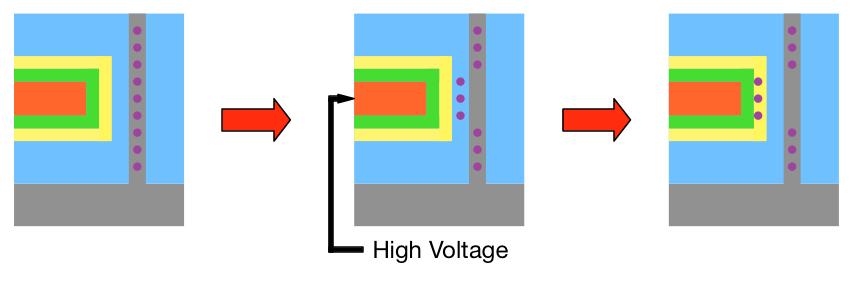 Технология флеш-памяти 3D NAND - 8