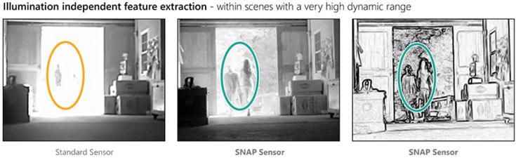 Коллектив SNAP Sensor продолжит работать на прежнем месте, в Швейцарии