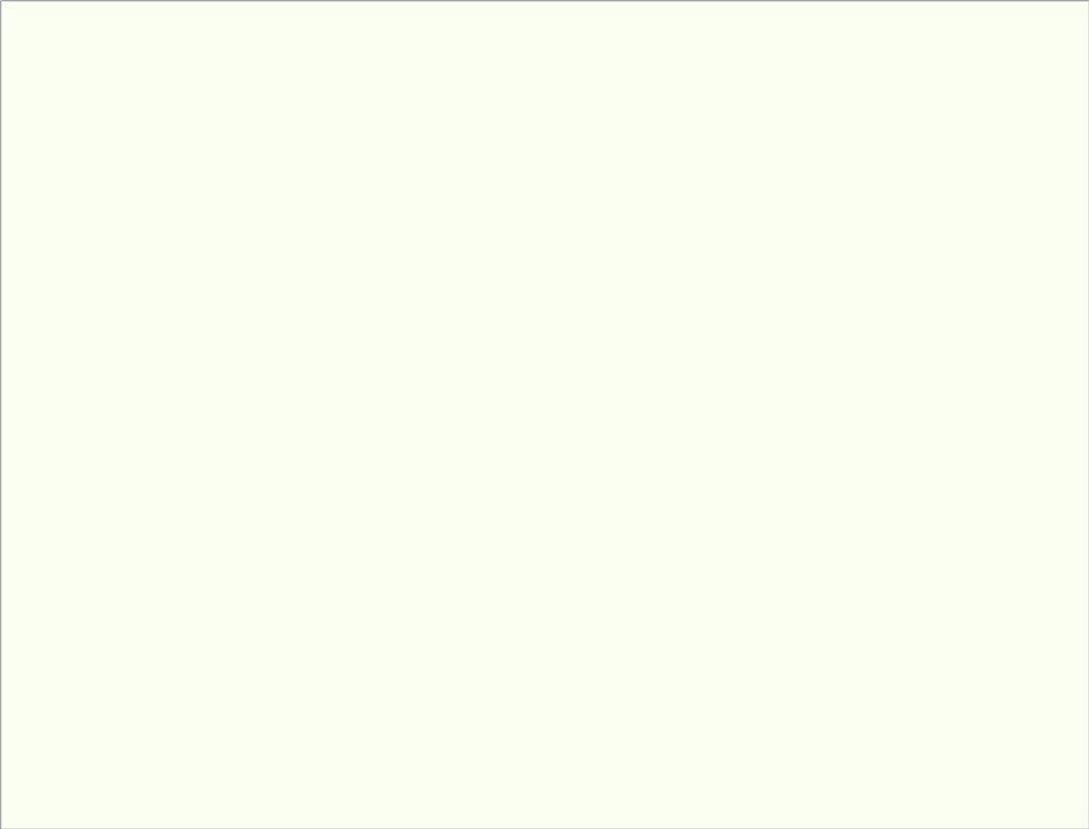 «Весёлый повар» на FBD шаг за шагом - 3