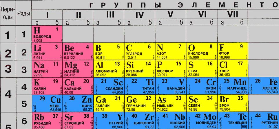 «Любимый смартфон химика-технолога» или унификация рабочего стола вашего гаджета - 2