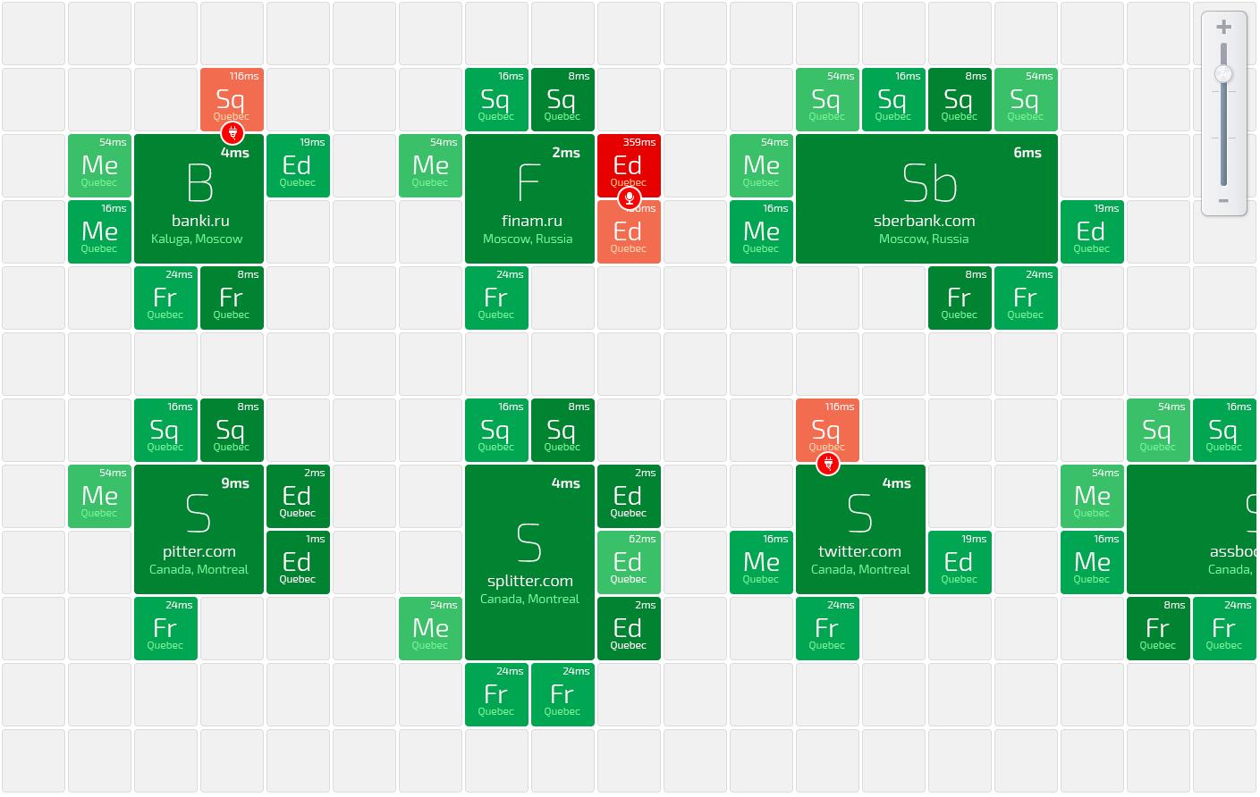 «Любимый смартфон химика-технолога» или унификация рабочего стола вашего гаджета - 8