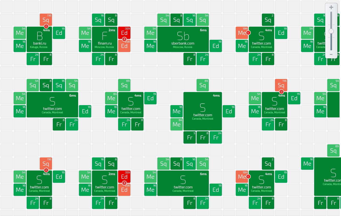 «Любимый смартфон химика-технолога» или унификация рабочего стола вашего гаджета - 9