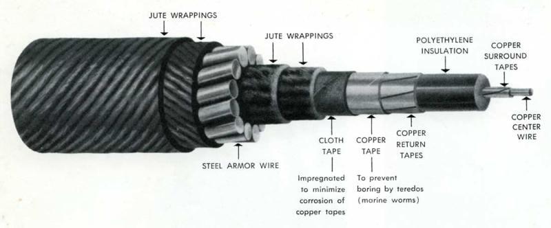Первые трансатлантические кабели — когда они появились и как работали? - 5