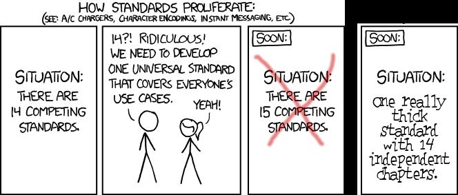 «ES7» — неправильное название для планов по развитию JavaScript - 1