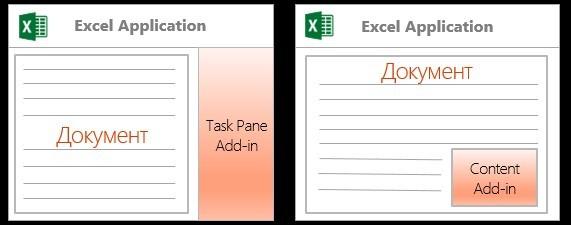 Продуктивность в разработке Office Add-ins - 4