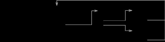 Стандарт ECMA-262 (JavaScript) в картинках, часть 1 - 4