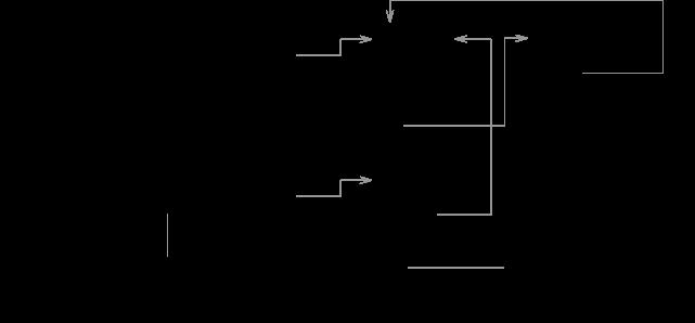 Стандарт ECMA-262 (JavaScript) в картинках, часть 1 - 5