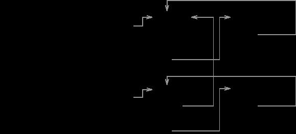 Стандарт ECMA-262 (JavaScript) в картинках, часть 1 - 6